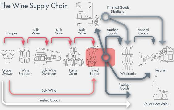 zara s supply chain management